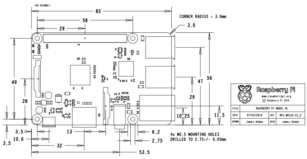 Plànols i mides del model B+